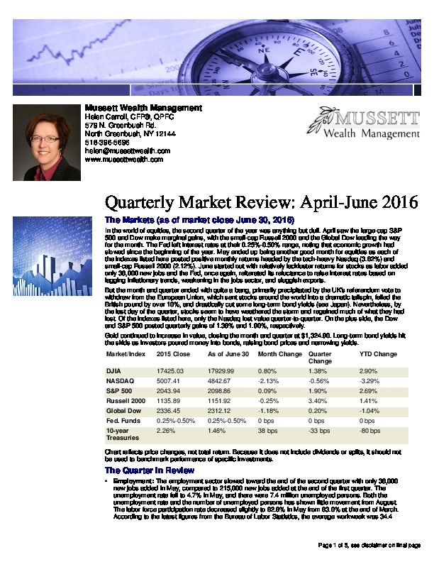 thumbnail of 2nd Qtr Market Review 2016